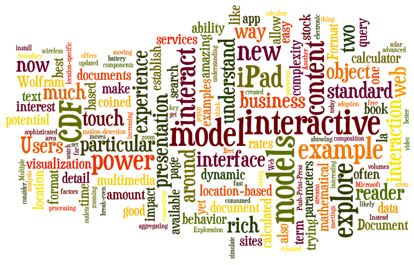 Visualizing Word Frequencies With Wordle Visualign