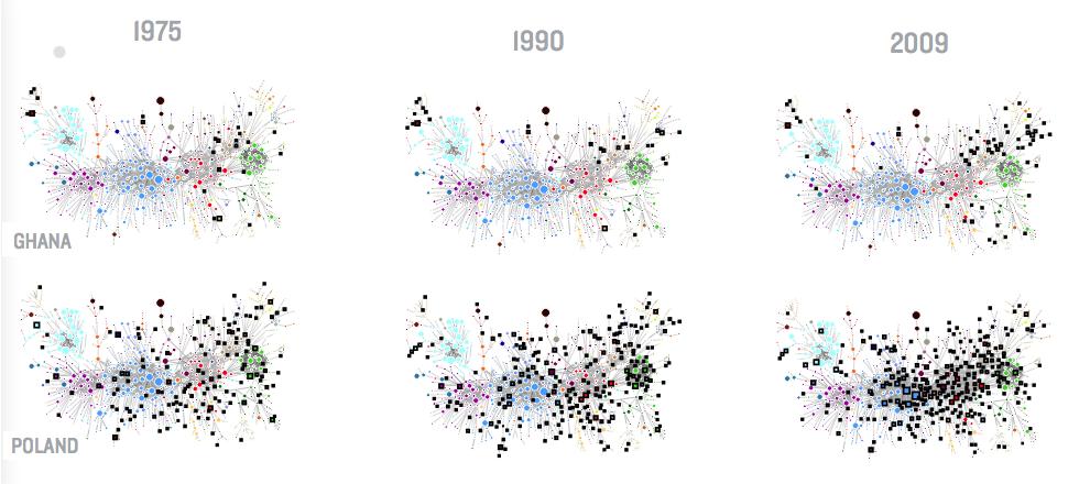 The Atlas of Economic Complexity (5/6)