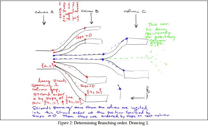Sankey diagrams visualign i ccuart Gallery