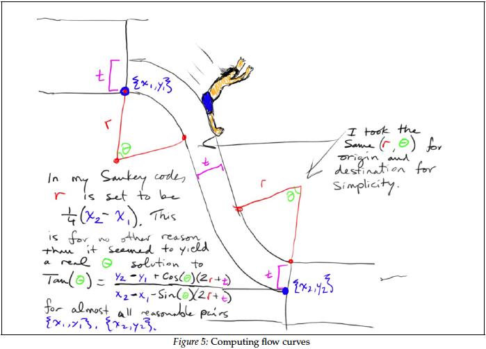 Sankey Diagrams (3/6)