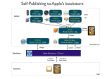 Self-publishing to Apple bookstore