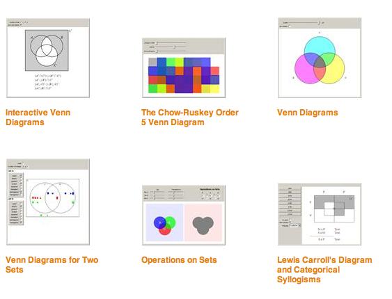 Venn Diagrams Visualign