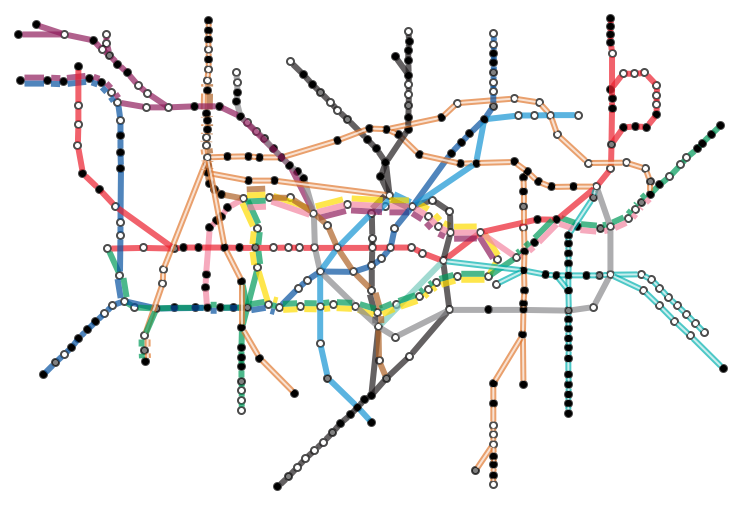 London Tube Map and Graph Visualizations (1/6)