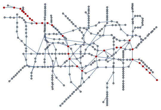 London Tube Map and Graph Visualizations (4/6)
