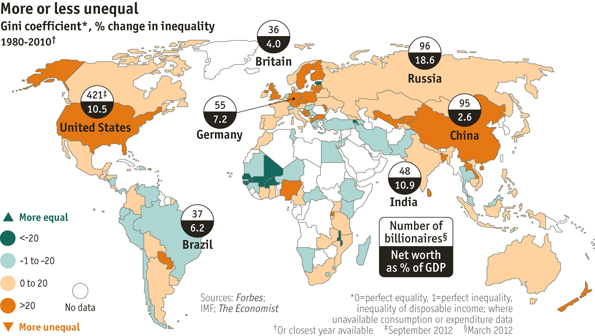 a look at economic growth and income inequality in the world Because of the rapid economic growth of average income what would income inequality look like in income inequality among the world's.