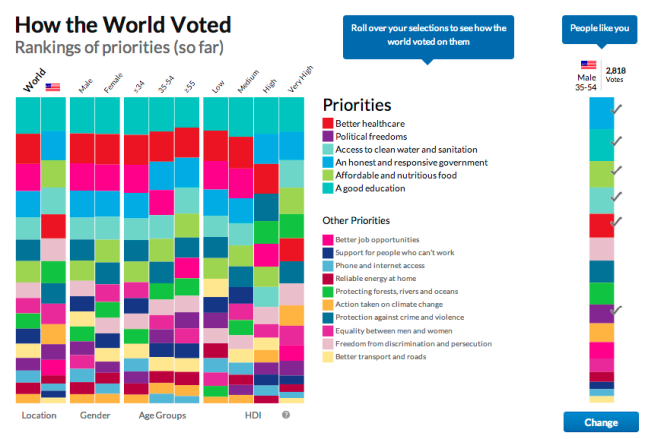 WorldVoteOverview